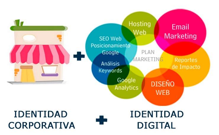 identidad-corporativa-identidad-digital-empresas