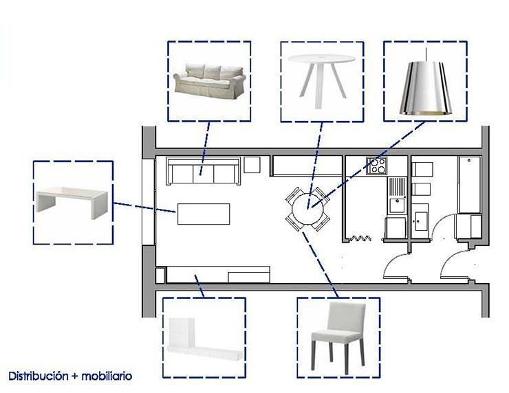 Reforma de loft en madrid reformas de viviendas for Mobiliario para planos